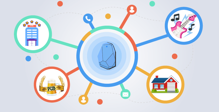 Lead generation with beacons