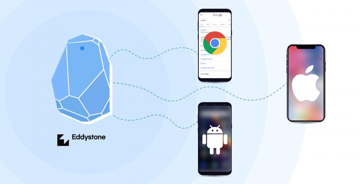 Eddystone Beacon App