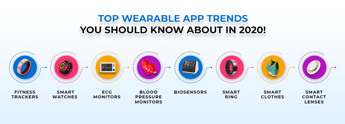 Top Wearable App Trends